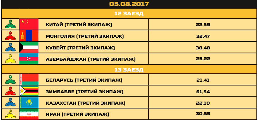 http://tank-biathlon.com/wp-content/uploads/2017/08/tb0508.png
