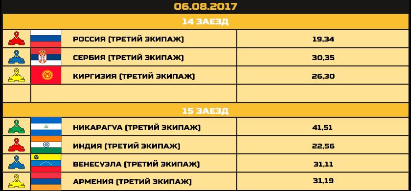 http://tank-biathlon.com/wp-content/uploads/2017/08/tb0608.png